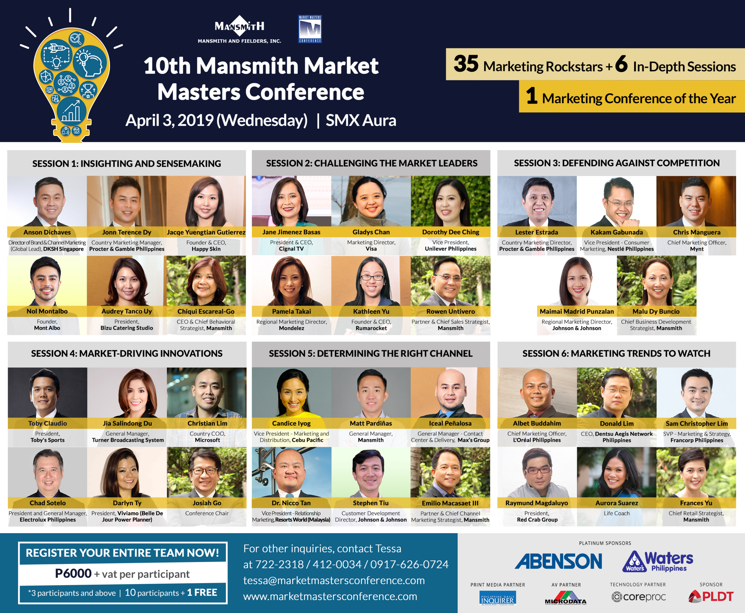 The 10th Mansmith Market Masters Conference