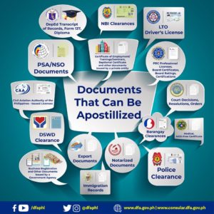 DFA replaces 'red ribbon' with 'Apostille' for authentication