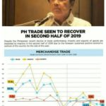 PH trade to recover in 2nd half of 2019 – NEDA Chief