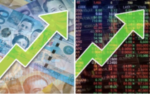 Peso, stocks rise as  US-Iran tension eased up