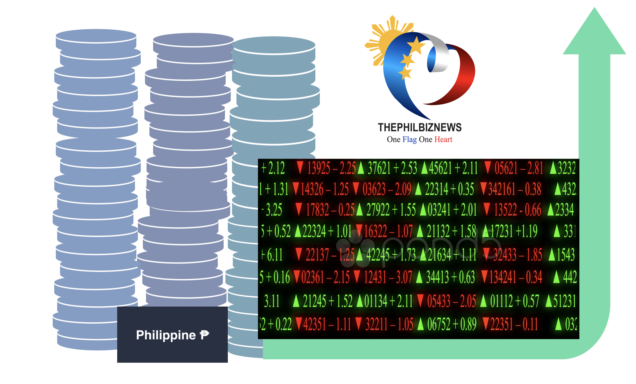 Bullish investors' sentiment  pushes stocks, peso up
